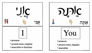 Hebrew Worksheets Hebrew Vocabulary K A Yuma Havurah