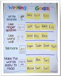 Wall Writing 226 Best K 3 Writing Lessons Images On Pinterest Teaching Ideas