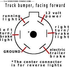 6 flat trailer wiring diagram trailer wiring diagrams camping