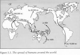 where did humans originate farmers vs hunters