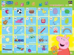 5 blogs peppa pig activities