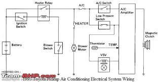 understanding car wiring diagrams diagram wiring diagrams for