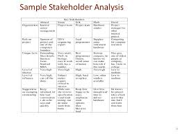project analysis report template stakeholders analysis template asafon ggec co