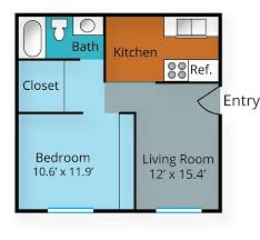 Parkview Floor Plan Parkview Stephenville Tx Apartment Finder