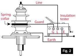 megger test report template understanding insulation resistance testing electrical