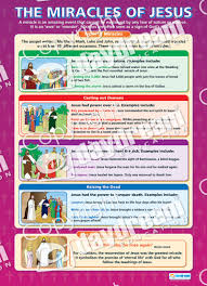 the miracles of jesus religious educational posters