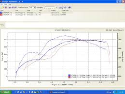 lexus isf dyno is300 ls1 swap kit discussion page 8 lexus is forum