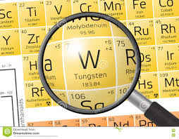 Periodic Table Tungsten Tungsten Chemical Element Stock Vector Image 83099136