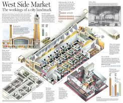 Map Of Bowling Green Ohio by Where To Find It At The West Side Market Map Shows Vendors And