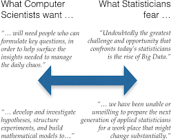 statistical graphics and more blog archive statistics vs