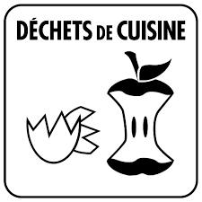 pictogramme cuisine gratuit les dechets de cuisine plan les ouates