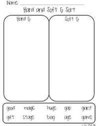17 best images of hard g and soft c worksheets hard and soft c
