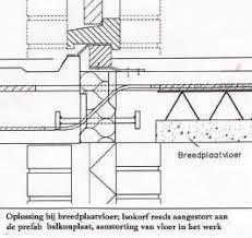 balkon isolieren balkons bouwkundig detailleren details bouwkunde