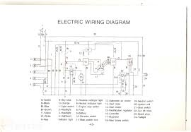 wiring diagrams gy6 harness diagram types of wires cool 150