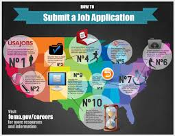 How To Send Resume To Company For Job by How To Submit A Job Application Fema Careers
