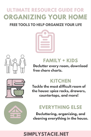 Ultimate Guide To Cleaning Kitchen by The Ultimate Resource Guide For Organizing Your Home Simply Stacie