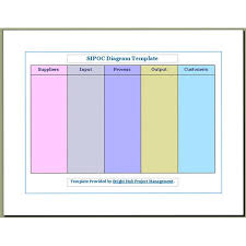 10 Free Six Sigma Templates Available To Download Fishbone Diagram Sipoc Template
