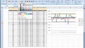 X Bar Table Xbar And S Charts