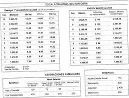Escala Salarial Vidrio 2016 | el naranja escala salarial sector obra