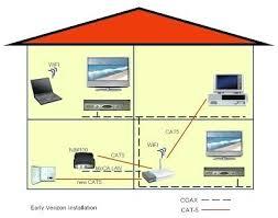 fios home network design fios ont fios ont red fail light tehno store me
