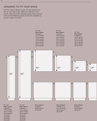 Measuring Kitchen Cabinets Kitchen Furniture Common Kitchen Wallbinet Sizes Chart Corner And