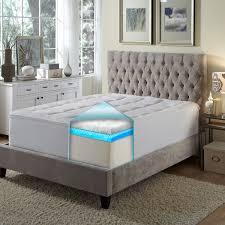 Home Design 5 Zone Memory Foam by Loft Works 4 5
