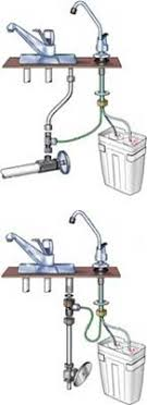 how to install under sink water filter under counter water filter learn how to choose the best under sink