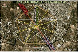 Teotihuacan Map Teotihuacan Pentagram U003c Azimuths Historical Objects