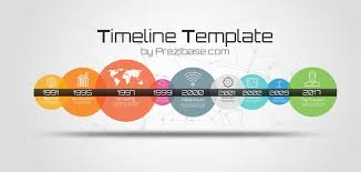 ppt timeline template timeline template presentation template sharetemplates