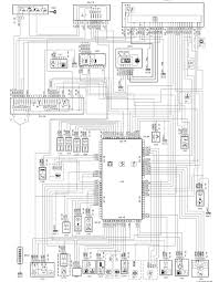 diagrams berlingo wiring diagram u2013 berlingo wiring diagram
