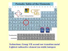 radioactive elements on the periodic table introduction to technetium chemistry technetium group vii second