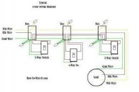 pendawaian kipas siling wiring diagram