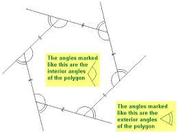 Definition Of Interior Angles Exterior Angles Of A Polygon Sum Of Exterior Angles Of A Polygon
