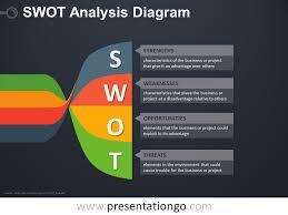 swot analysis template ppt exol gbabogados co