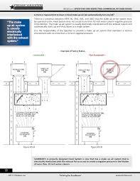 kitchen ventilation system design excellent a properly design