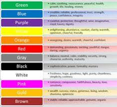 mood ring color chart meanings best mood rings mood ring color chart and meanings fonts chart and colour chart