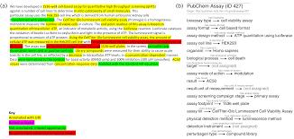 100 pdf e librarian service user friendly semantic search in