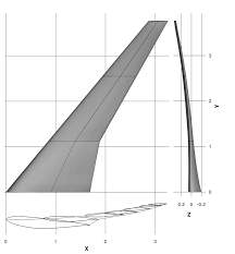 aerodynamic chord figure 2 baseline crm wing geometry scaled by its mean aerodynamic