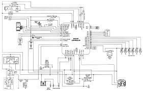 ignition wiring diagram for 1995 wrangler wiring diagram