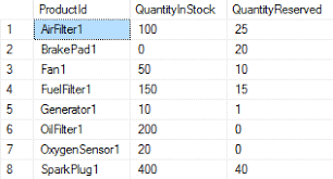 sql 2016 temporal table time traveling with temporal tables on sql server 2016