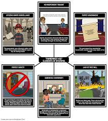 quotes about family in fahrenheit 451 fahrenheit 451 summary themes u0026 other lesson plans