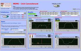 creating a microgrid energy management system using ni labview and