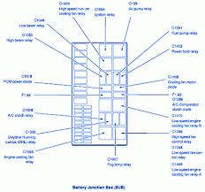 suv diagram suv wiring diagrams