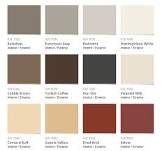 should you follow sherwin williams interior paint colors