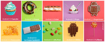 list of android versions an analysis of the different android os versions sodio tech