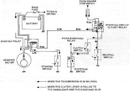 electric starting system