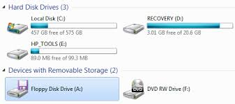 what are the windows a and b drives used for super user