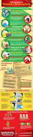 226 best infographics images on pinterest infographics business