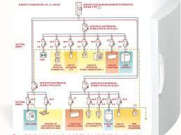 tableau electrique cuisine schema tableau electrique maison individuelle schema tableau