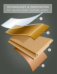 Laminate Flooring On Steps Laminate Flooring Technology U0026 Innovations Quick Step Com